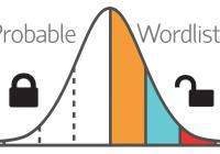 Listas de Palabras Probables 5000 Millones Contraseñas