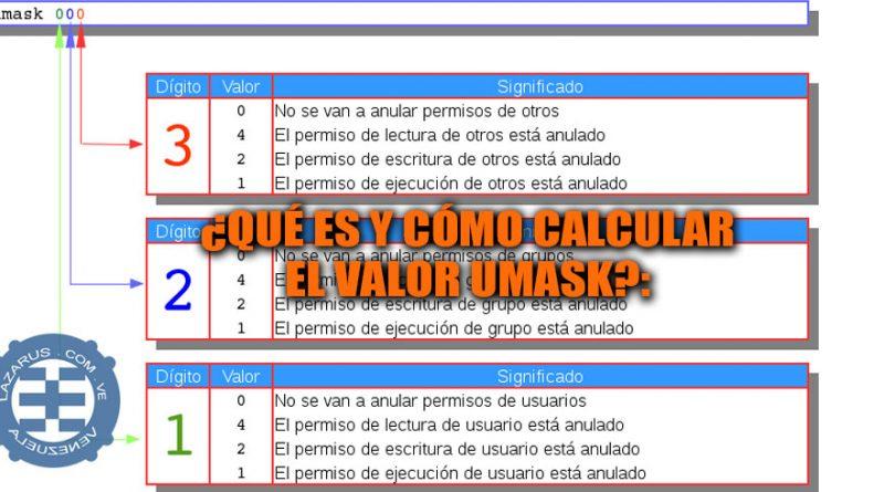 ¿QUÉ ES Y CÓMO CALCULAR EL VALOR UMASK?: