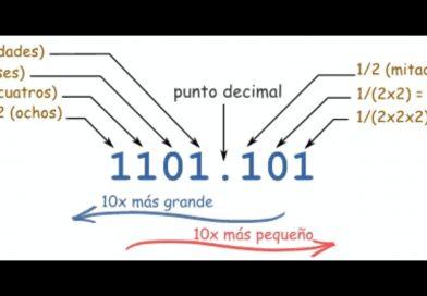 Buena Técnica para Aprender Binario